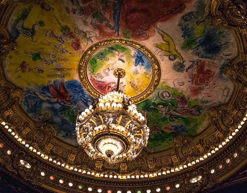 Il soffitto di Chagall all'Opera Garnier